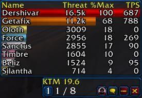 threatwindow